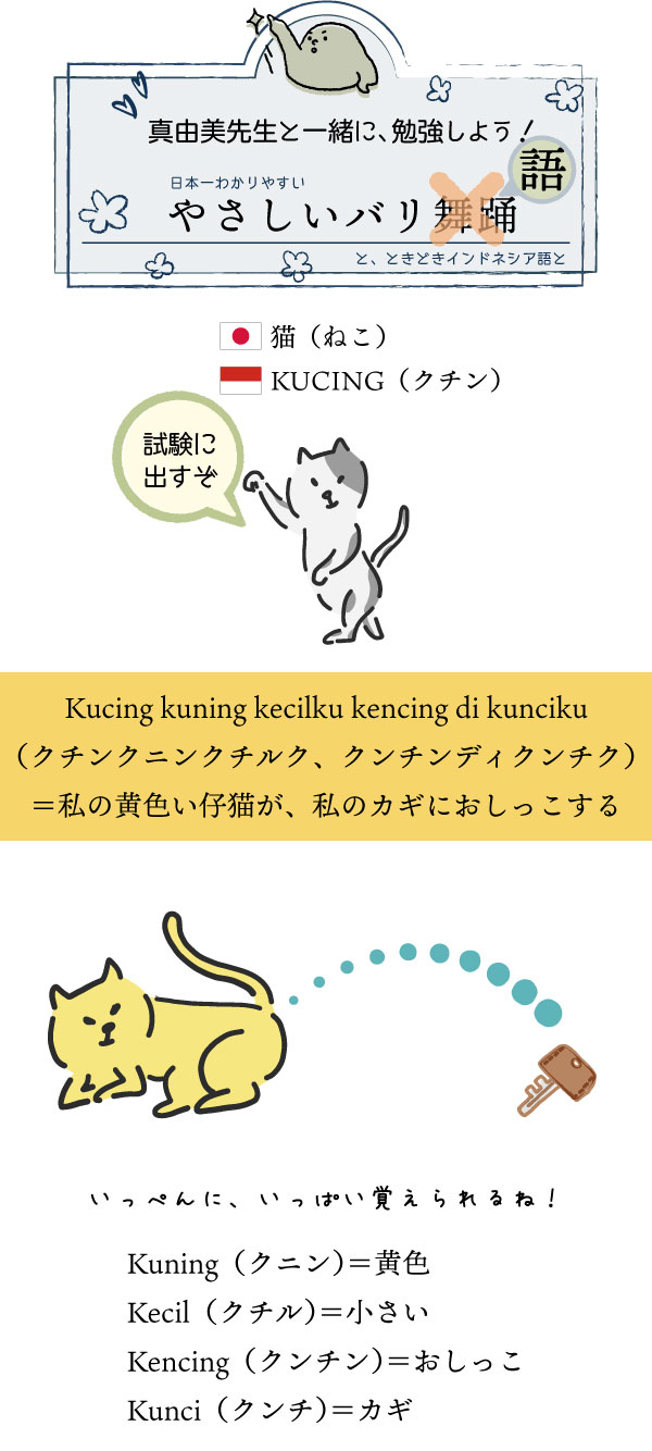 bahasa-kucing