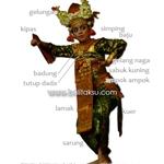 Costume Balinese Danca - pakaian tari legong レゴン 衣装図解